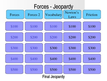 Forces Jeopardy Game  - Powerpoint