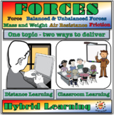 Forces Module for Middle School Science - Classroom, Dista