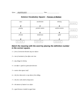 Forces & Motion Vocabulary Square