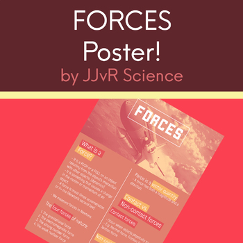 Forces - Poster