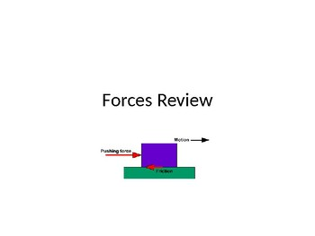 Forces Review Game