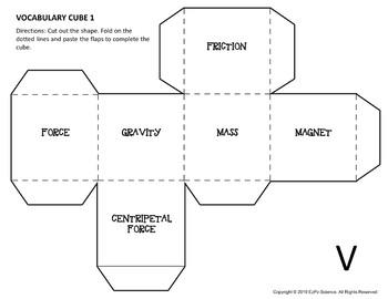 Forces Science Cubes