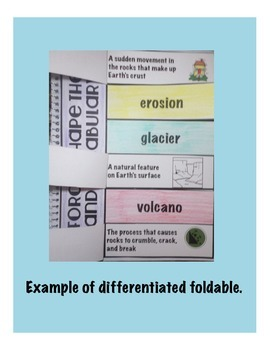 Forces Shape the Land Vocabulary Interactive Science Foldable