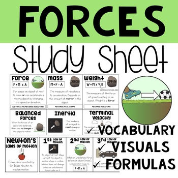 Forces Visual Study Sheet: Vocabulary, Formulas, and Pictures
