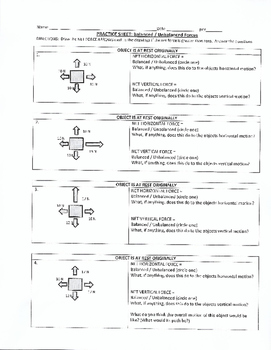 Forces - Unbalanced and Balanced Forces (vectors)