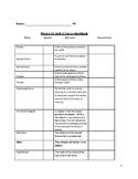 Forces Unit Workbook (Physics)