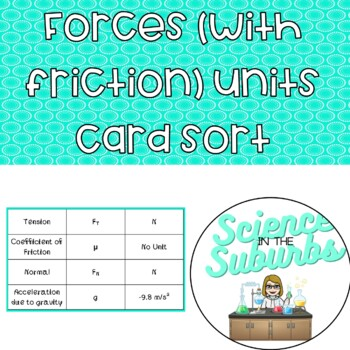 Forces Units Cardsort
