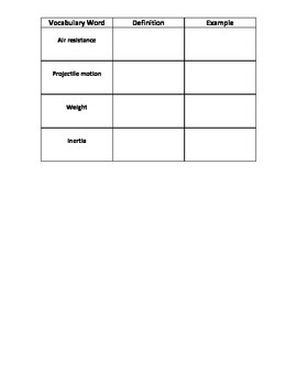 Forces Vocabulary Graphic Organizer
