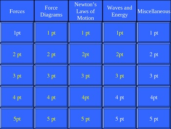 Forces, Waves, and Energy Jeopardy