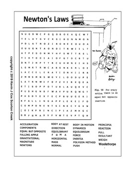 Newton's Laws Wordsearch or Word Search