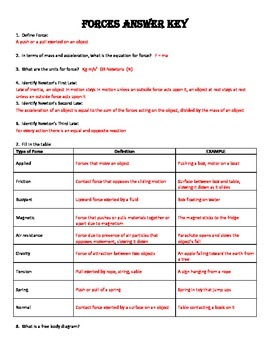 Forces Worksheet, Newtons laws, types of forces