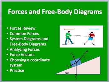 Forces and Free-Body Diagrams - A Physics PowerPoint Lesson & Notes