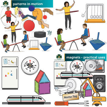 Forces and Interactions Clip Art Bundle