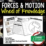 Forces and Motion Activity, Wheel of Knowledge Interactive Notebook