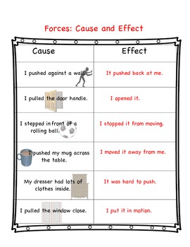 Forces and Motion (Cause and Effect C/P)