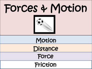 Forces and Motion Flip Book