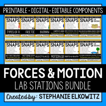Forces and Motion Lab Stations Bundle