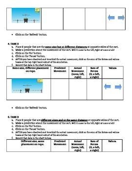 PhET Forces and Motion Webquest