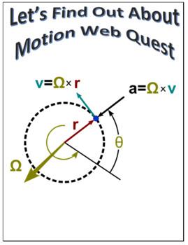 Forces and Motion Webquest Scavenger Hunt Science Common Core Activity