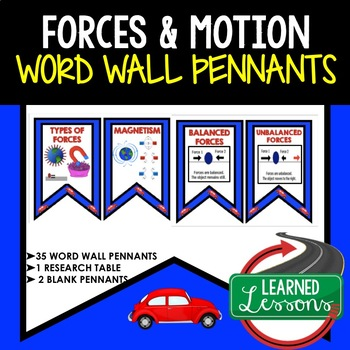 Forces and Motion Word Wall Pennants (Physical Science Word Wall)