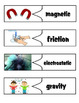 Forces and Movement Science English