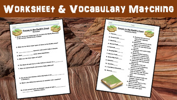 Forces in the Crust No Prep Lesson with Power Point, Worksheet and Vocabulary