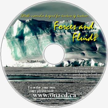 Forces of Fluids