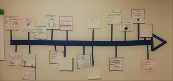 Forces of Nature Timeline - History/Physics Cross Curricular Project