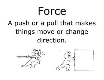 Forces/Simple Machines Vocab