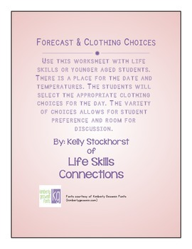 Forecast & Clothing Choices