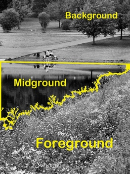 Foreground, Midground and Background