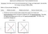Foreign Exchange Worksheet