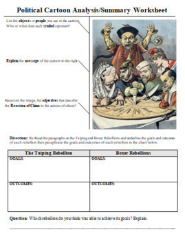 Foreign Imperialism in China during the Late 19th Century (Overview Lesson)