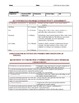 Foreign Language Common Core & Danielson Framework Lesson Plan Maker
