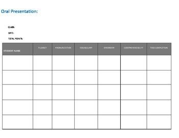 Foreign Language Scorecard Rubric for Student Presentations