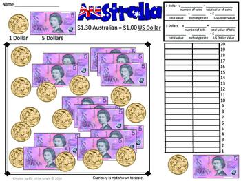 Foreign Money Conversion Practice