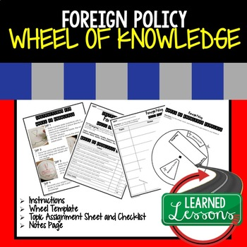 Foreign Policy Activity, Wheel of Knowledge