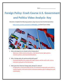 Foreign Policy: Crash Course U.S. Government and Politics Video Analysis