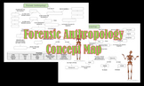 Forensic Anthropology Concept Map