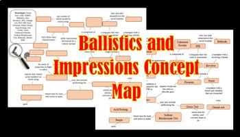 Forensic Ballistics and Impressions Concept Map