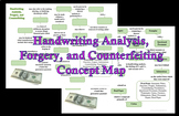 Forensic Handwriting Analysis, Forgery, and Counterfeiting