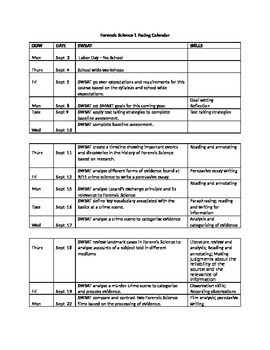 Forensic Science 1 Pacing Calendar based on NYC calendar