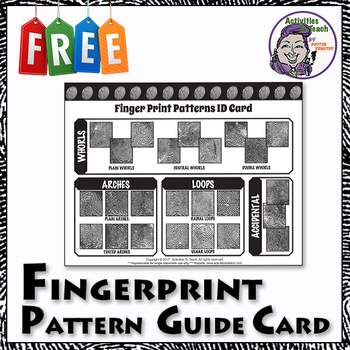 Forensic Science 101 - Fingerprint Patterns Card