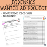 Forensic Science Career Research and Wanted Ad Project