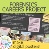 Forensic Science Careers Project - Make a Digital Poster!