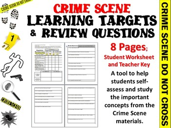 forensic science discussion questions Learn about studying criminal and forensic science in the criminal and forensic science majors will study and also follow us and post questions.