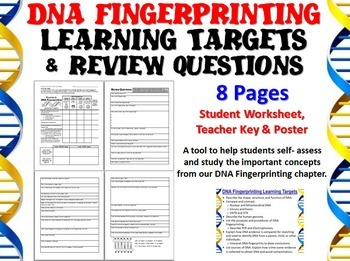 Forensic Science DNA Fingerprinting Learning Targets and Review Questions