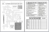 Forensic Science: Fiber Evidence Review Worksheet