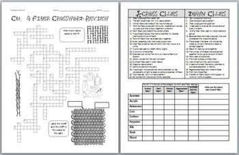 Forensic Science: Fiber Evidence Review Worksheet by Biology ...