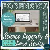 John Dillinger Fingerprints Forensic Science Legends and L